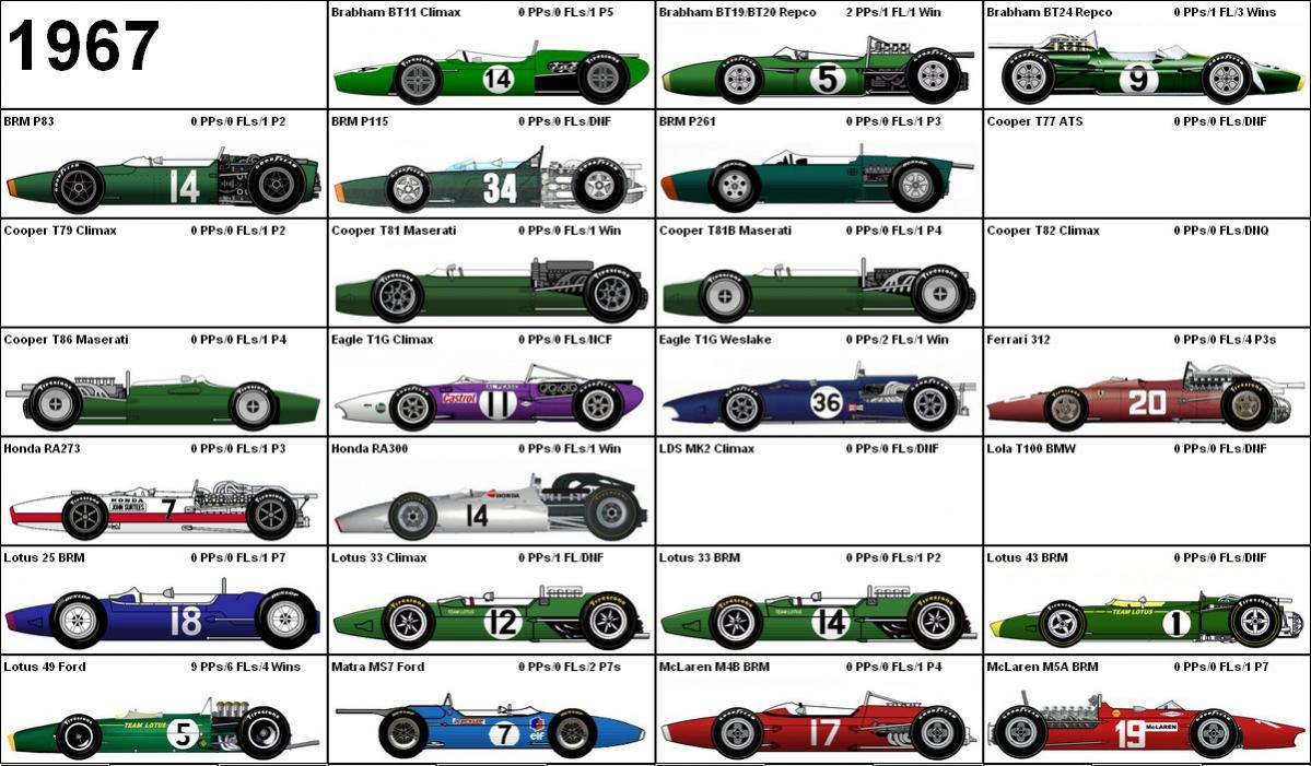 Vintage Formula 104