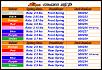 Serpent Spyder SRX-2 Mid Motor Buggy Thread-spring-chart-spyder-srx2-rm.png