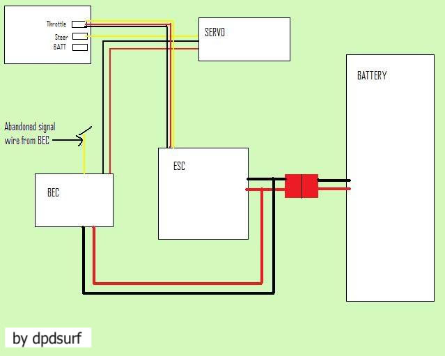 819163d1318334265 how power servo off external bec battery becwiringdiagram how power servo off external bec or battery? r c tech forums bec wiring diagram at bayanpartner.co