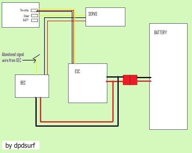 how power servo off external bec or battery r c tech forums. Black Bedroom Furniture Sets. Home Design Ideas