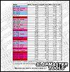 VBC Lightning 12-spring-chart-760px.jpg