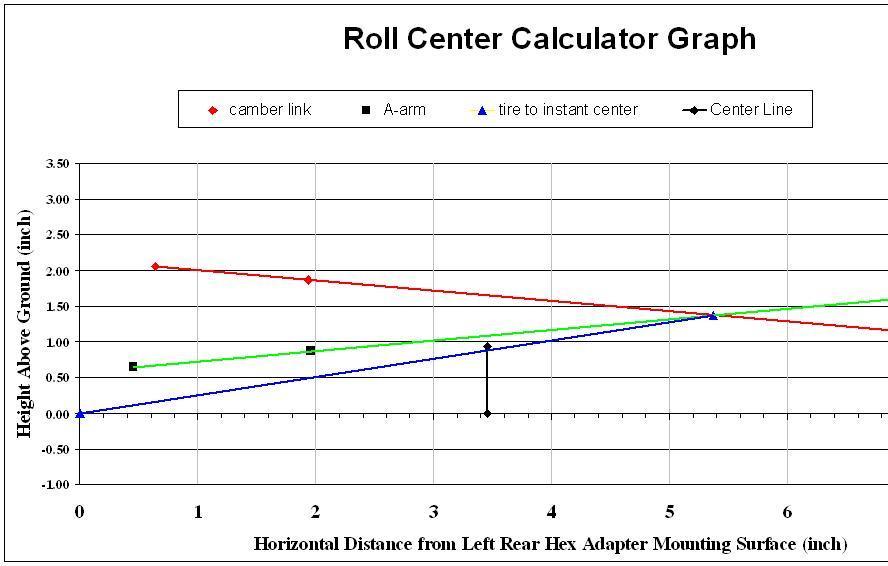 Roll Center - R/C Tech Forums