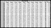 TC3/TC4 Rollout/FDR Chart-tc4-rollout-chart.png