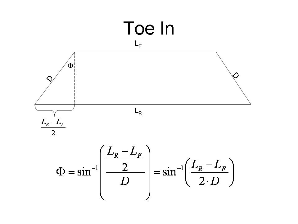 Calculating static Camber and toe - R/C Tech Forums