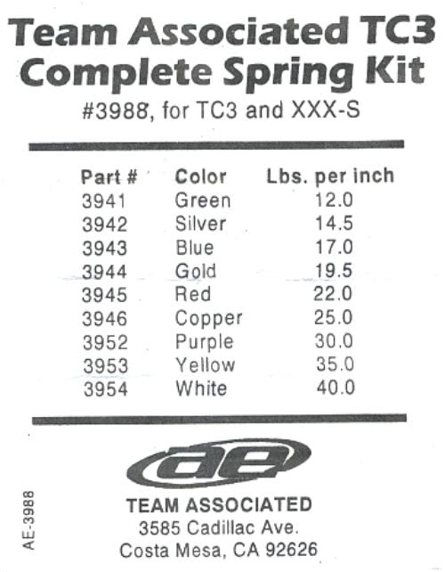 Texas Car Inspection >> Associated Factory Team TC5, Brushless, LiPo, Li-ion ...