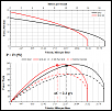Dyno, Homemade, Using a Novak Sentry Data Logger, Continued, The Experimental Thread.-ovalroad_03.png