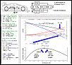 Dyno, Homemade, Using a Novak Sentry Data Logger, Continued, The Experimental Thread.-gear_study.png