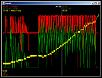 Novak Sentry Data Logger-wholelog.png