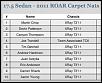 2011 ROAR Carpet Nationals -- Tech Info-xray.png