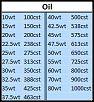Xray T4 '13-oil.jpg