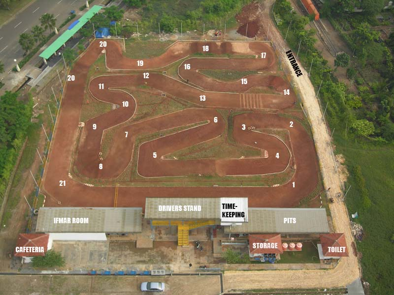 Show Us Your Track RC Tech Forums