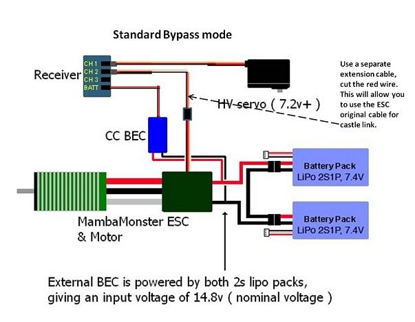 attachments r c tech forums rh rctech net  mamba monster esc wiring diagram