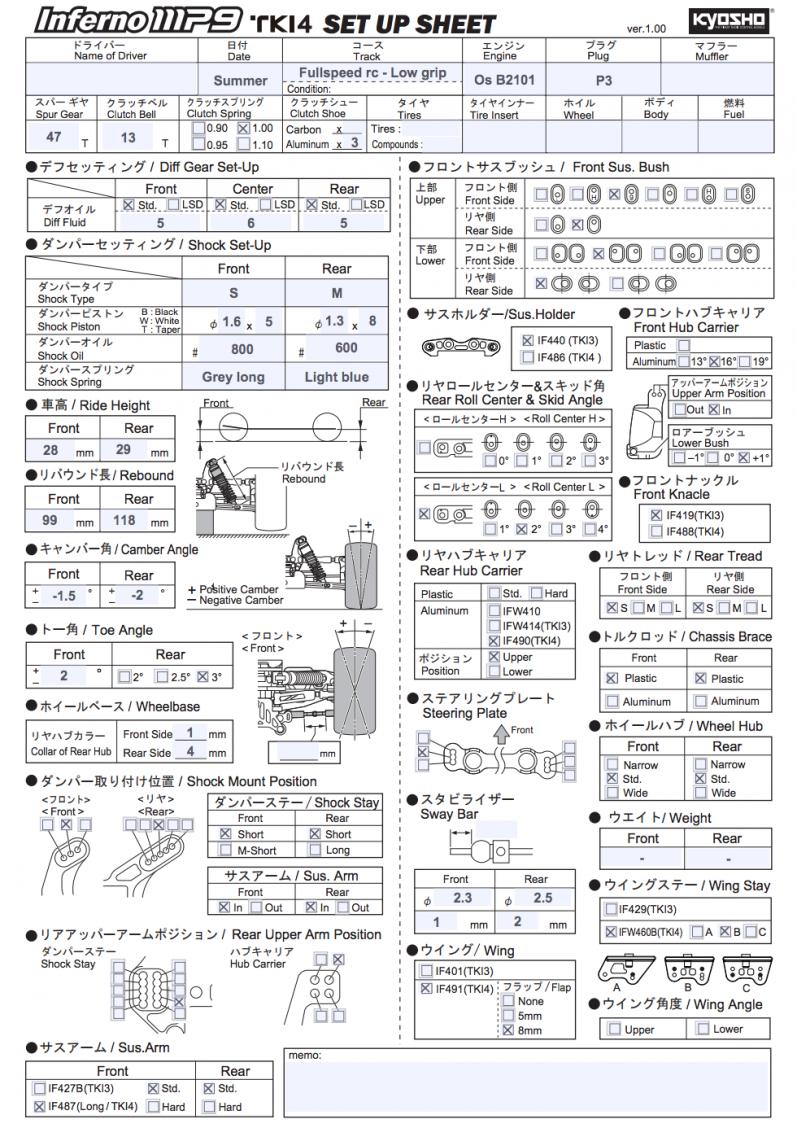 Kyosho Inferno Mp9 Tki4 1 8 Buggy Kit Page 141 R C