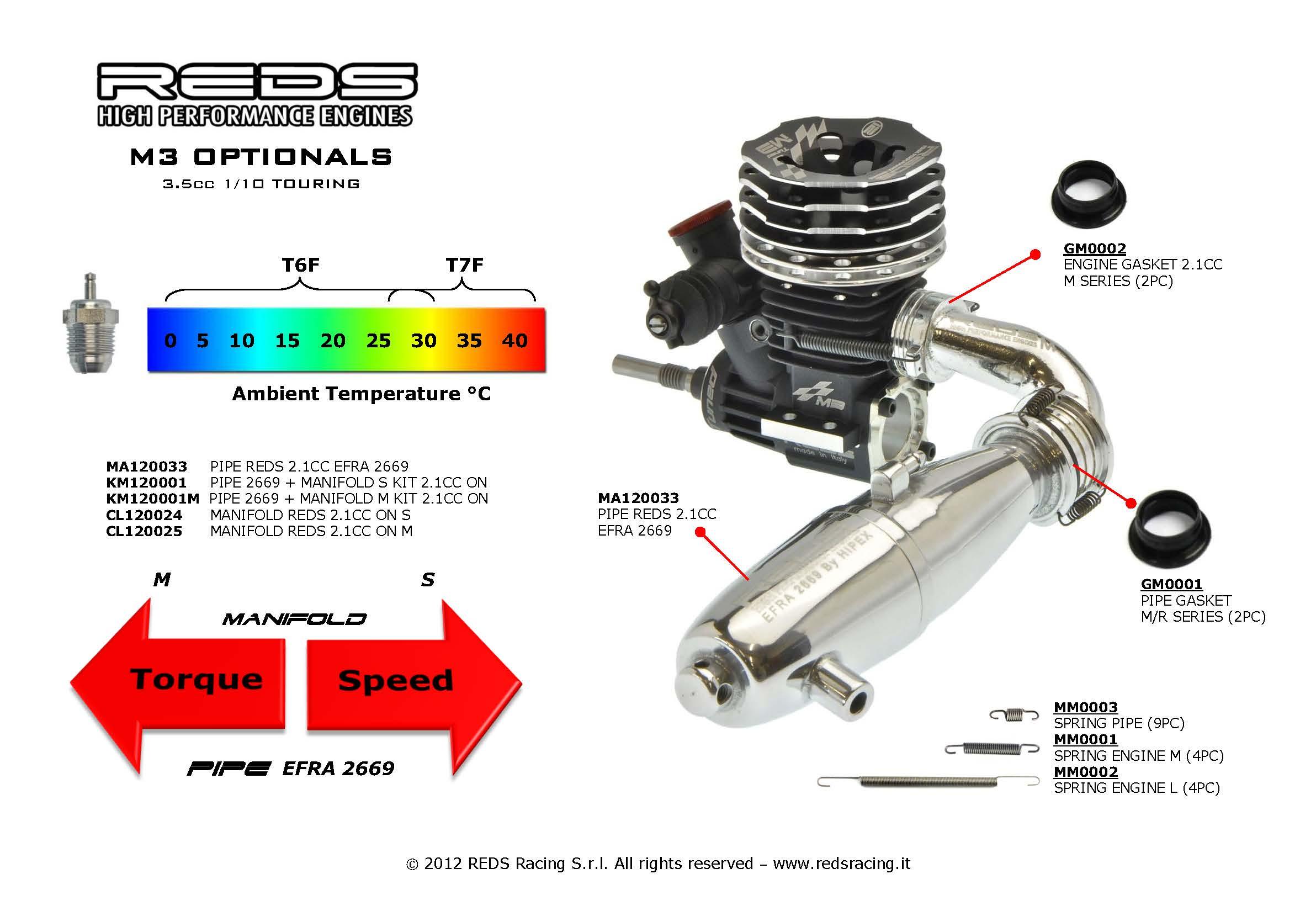 WRG-8538] Racing Engine Diagram on