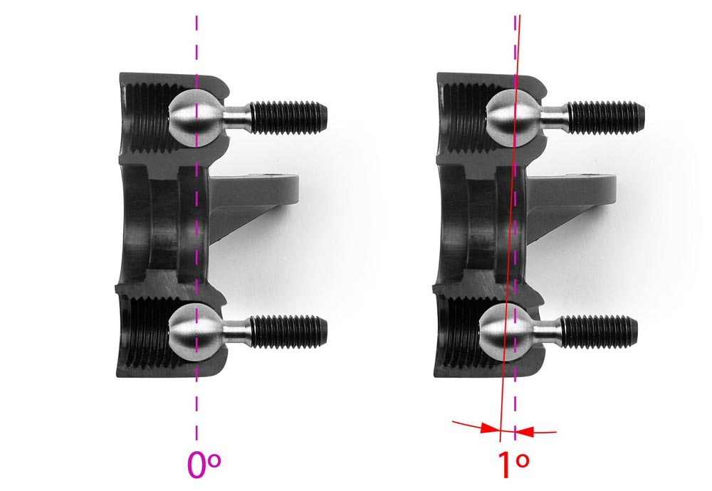 King Pin Angle Question - Page 2  C Tech Forums