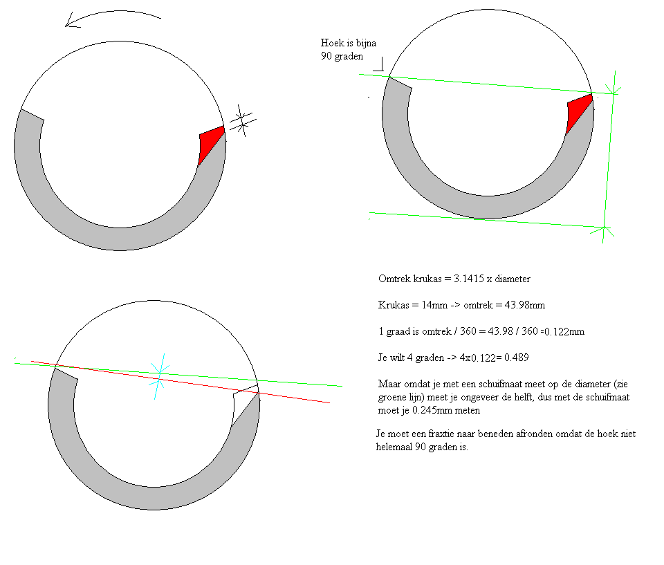 Crank Timing vs Port Timing RC Tech Forums – Diagram Of An Rc Nitro Engine