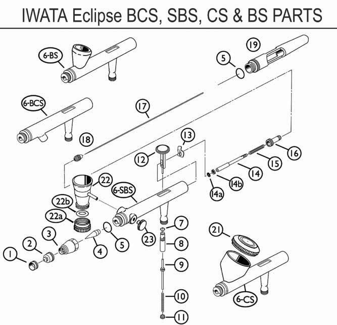 132916d1145243386-iwata-hp-cs-vs-hp-sbs-