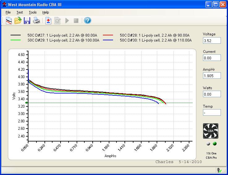 Is The Esc Low Voltage Cutoff Lvc Safe 50c 1s